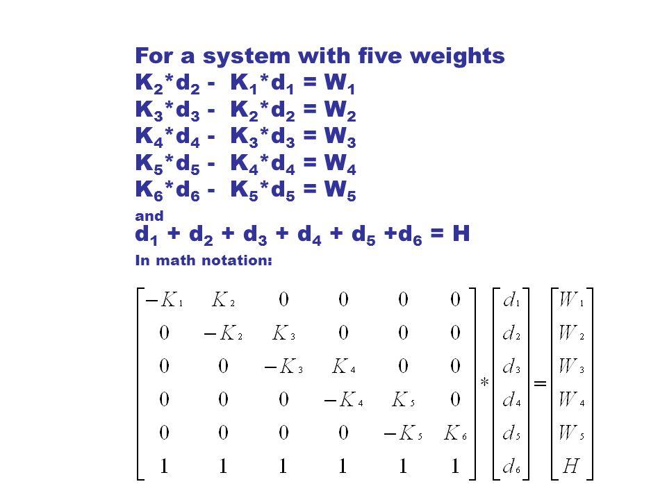For a system with five weights K 2 *d 2 - K 1 *d 1 = W 1 K 3 *d 3 - K 2 *d 2 = W 2 K 4 *d 4 - K 3 *d 3 = W 3 K 5 *d 5 - K 4 *d 4 = W 4 K 6 *d 6 - K 5