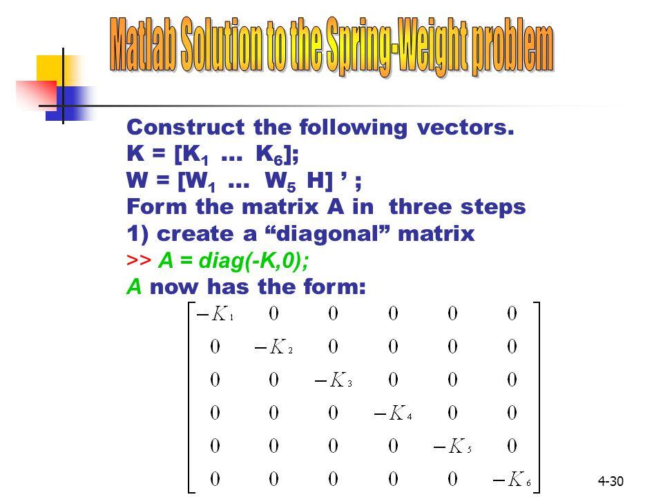 "4-30 Construct the following vectors. K = [K 1... K 6 ]; W = [W 1... W 5 H] ' ; Form the matrix A in three steps 1) create a ""diagonal"" matrix >> A ="