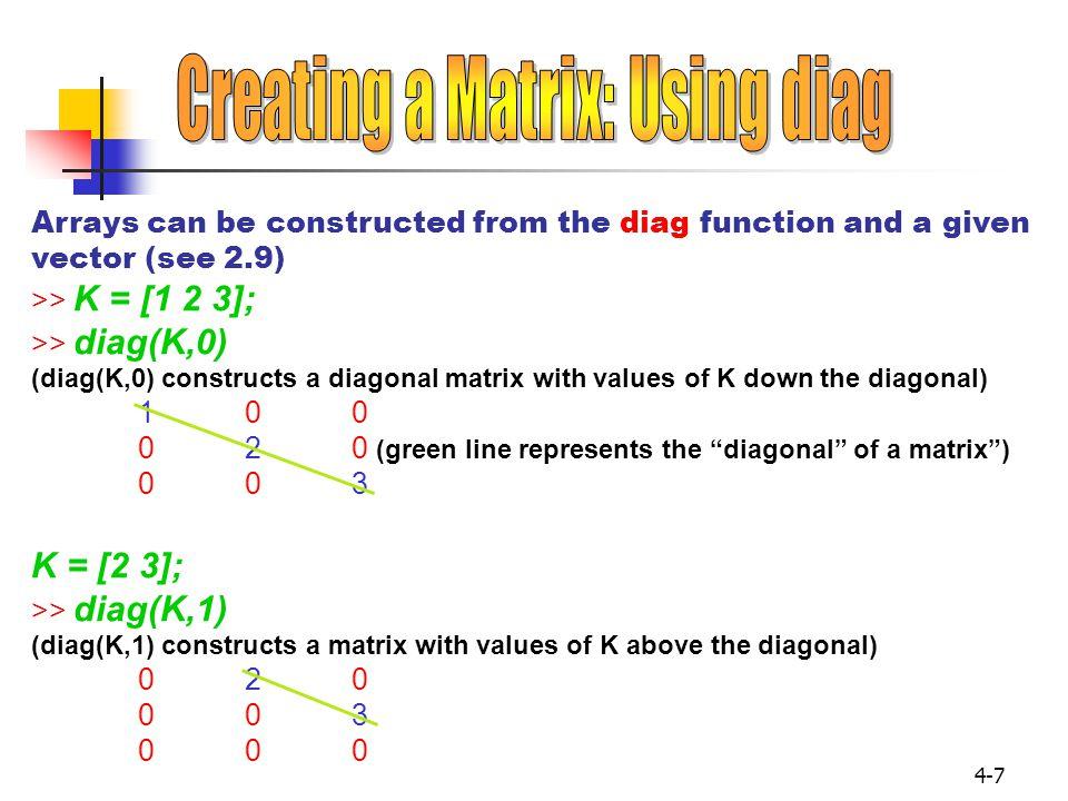 4-8 >> K = [3 4]; >> diag(K,-1) (diag(K,-1) constructs a diagonal matrix with values of K below the diagonal) 000 300 040