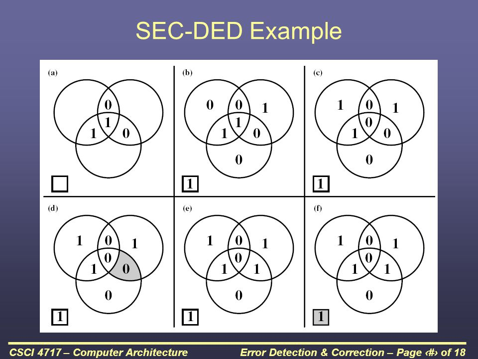 Error Detection & Correction – Page 18 of 18CSCI 4717 – Computer Architecture SEC-DED Example