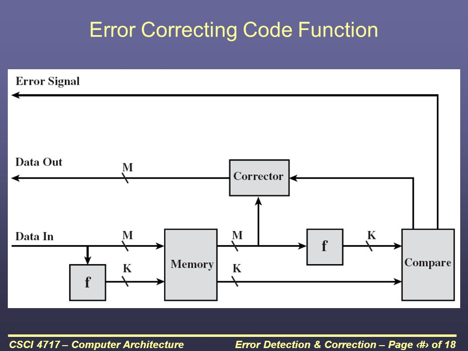 Error Detection & Correction – Page 5 of 18CSCI 4717 – Computer Architecture Hamming Error Correction Code One way to detect specific bit errors is to use multiple parity bits, each bit responsible for the parity of a smaller, overlapping portion of the data A flipped bit in the data would show up as a parity error in the overlapping groups of which it was a member and not in the other groups This would handle single-bit corrections