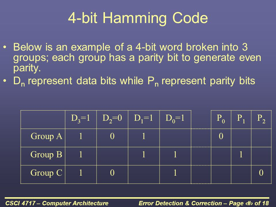 Error Detection & Correction – Page 7 of 18CSCI 4717 – Computer Architecture 4-bit Hamming Code (continued) Can be represented graphically using three intersecting circles.