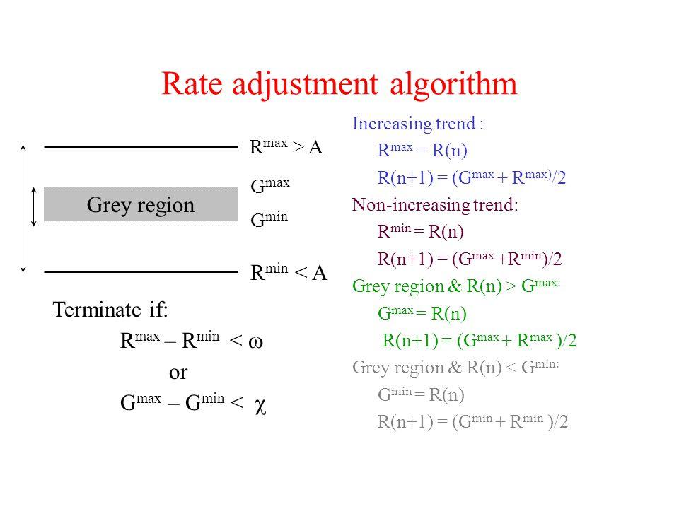 Rate adjustment algorithm Increasing trend : R max = R(n) R(n+1) = (G max + R max) /2 Non-increasing trend: R min = R(n) R(n+1) = (G max +R min )/2 Grey region & R(n) > G max: G max = R(n) R(n+1) = (G max + R max )/2 Grey region & R(n) < G min: G min = R(n) R(n+1) = (G min + R min )/2 Grey region R max > A R min < A G max G min Terminate if: R max – R min <  or G max – G min < 