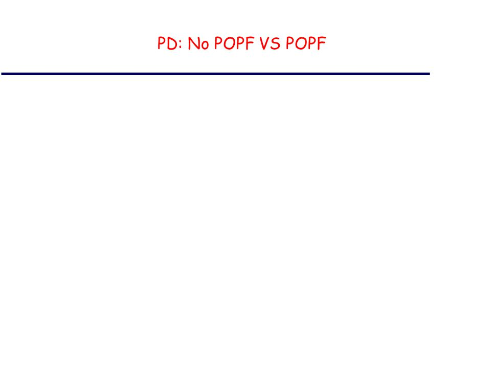 PD: No POPF VS POPF