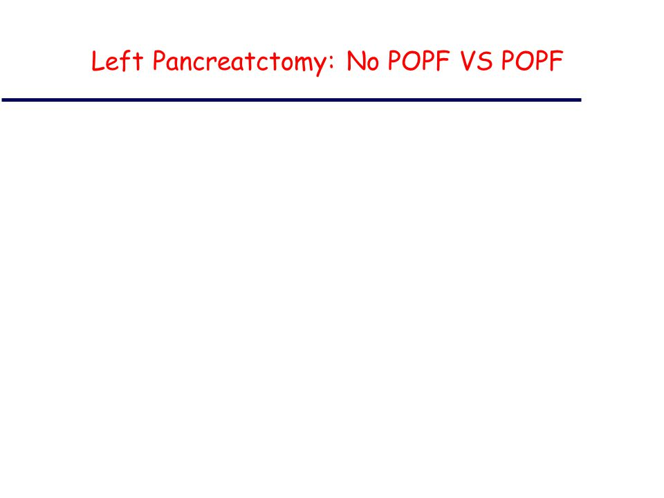 Left Pancreatctomy: No POPF VS POPF