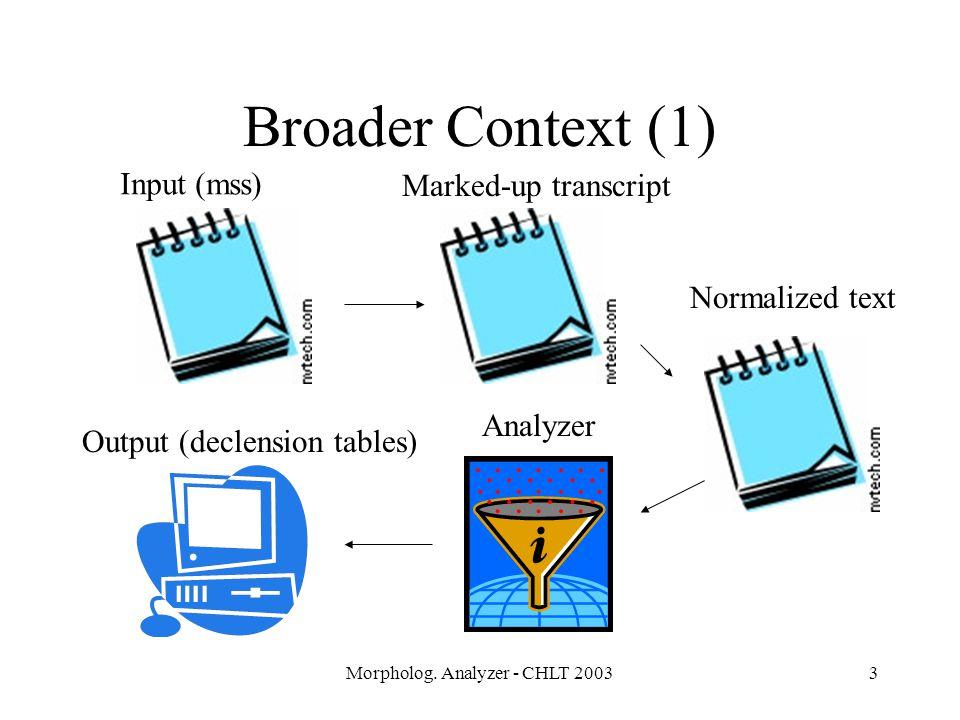Morpholog.Analyzer - CHLT 20034 Broader Context (2) CLHT Project Scandinavian Section, UCLA (Prof.
