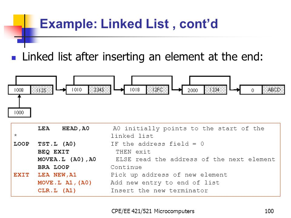 CPE/EE 421/521 Microcomputers100 Example: Linked List, cont'd Linked list after inserting an element at the end: LEA HEAD,A0 A0 initially points to th