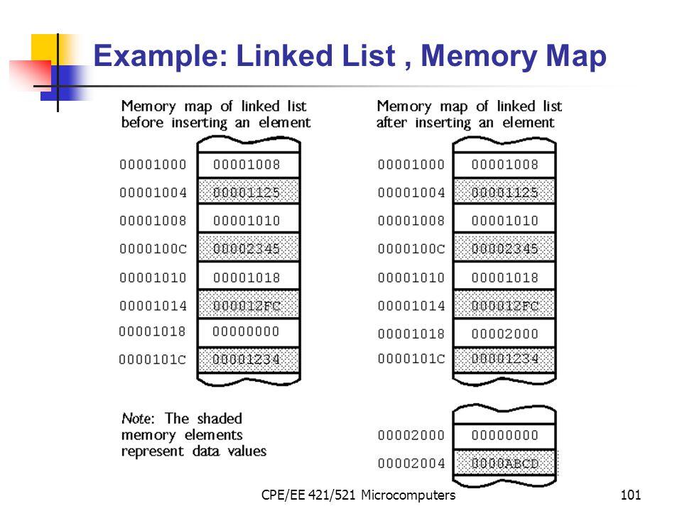 CPE/EE 421/521 Microcomputers101 Example: Linked List, Memory Map