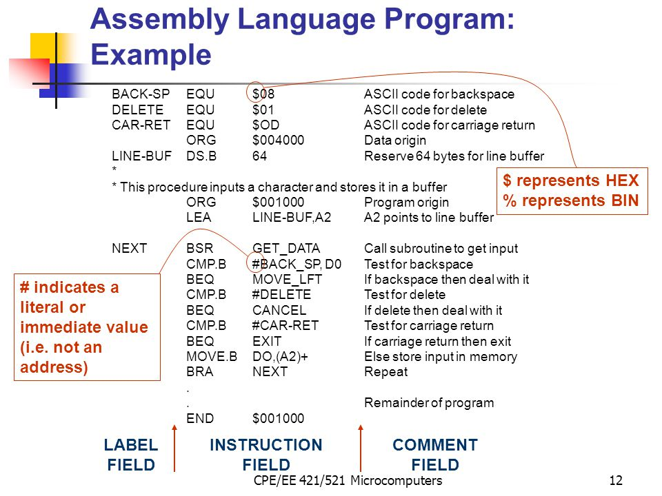 CPE/EE 421/521 Microcomputers12 Assembly Language Program: Example BACK-SP EQU $08ASCII code for backspace DELETE EQU $01 ASCII code for delete CAR-RE