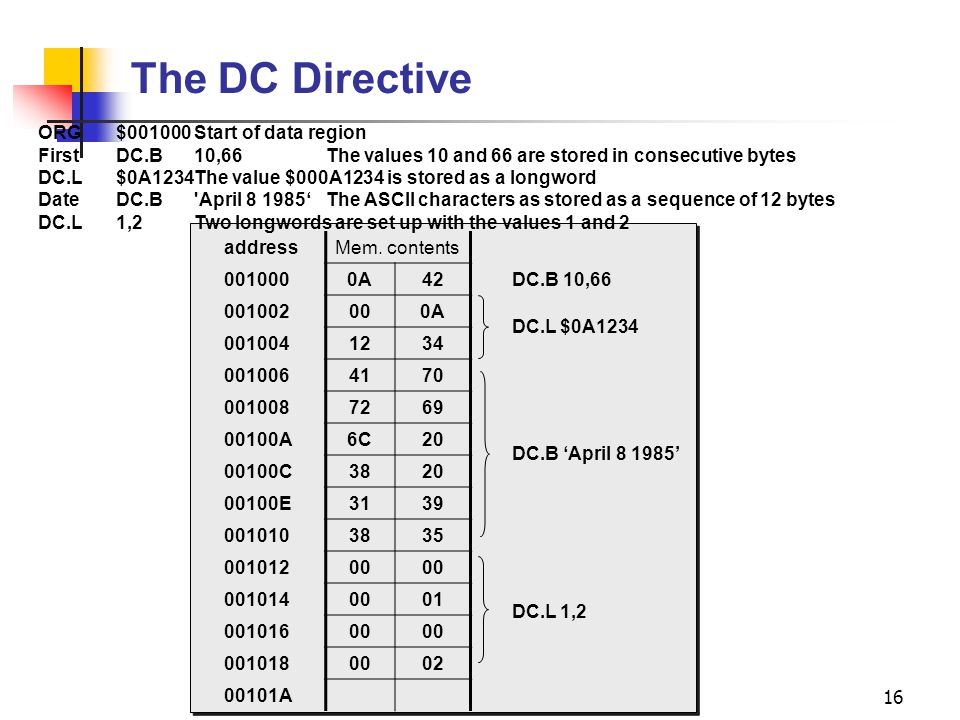 CPE/EE 421/521 Microcomputers16 The DC Directive ORG$001000Start of data region FirstDC.B10,66The values 10 and 66 are stored in consecutive bytes DC.