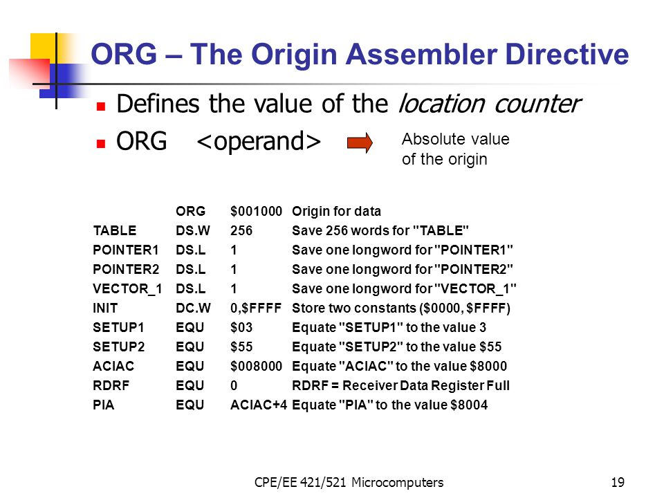 CPE/EE 421/521 Microcomputers19 ORG – The Origin Assembler Directive Defines the value of the location counter ORG Absolute value of the origin ORG$00