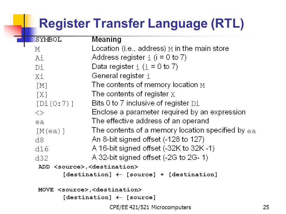 CPE/EE 421/521 Microcomputers25 ADD, [destination]  [source] + [destination] MOVE, [destination]  [source] Register Transfer Language (RTL)