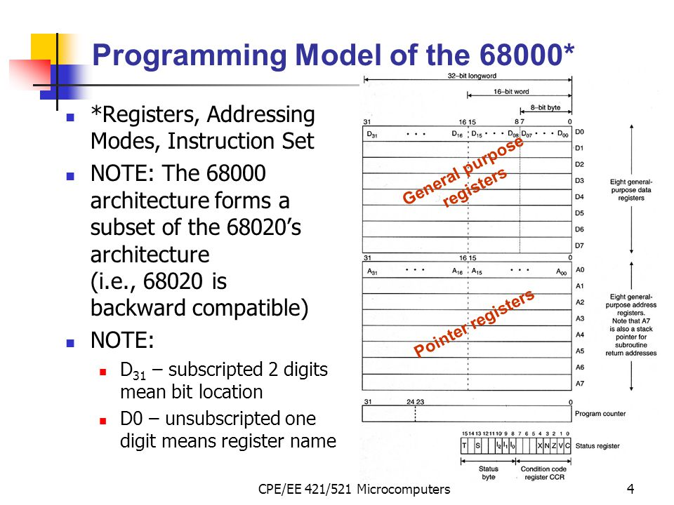 CPE/EE 421/521 Microcomputers75 Integer Arithmetic Operations Float-point operations not directly supported Except for division, multiplication, and if destination is Ai, all act on 8-, 16-, and 32-bit values ADD/ADDA (no mem-to-mem additions, if destination is Ai, use ADDA) ADDQ (adds a small 3-bit literal quickly) ADDI (adds a literal value to the destination) ADDX (adds also the contents of X bit to the sum) used for multi-precision addition CLR (clear specified data register or memory location) equivalent to MOVE #0, for address registers use SUB.L An,An