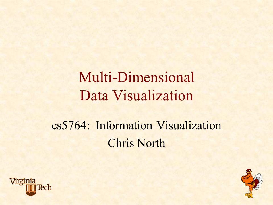 Multi-Dimensional Data Visualization cs5764: Information Visualization Chris North