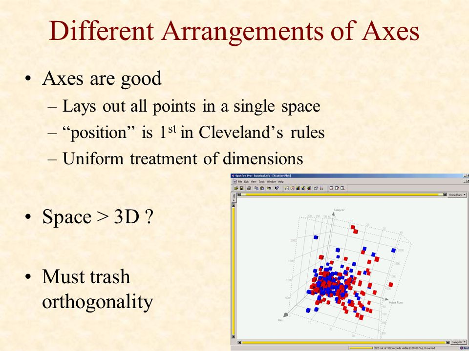 """Different Arrangements of Axes Axes are good –Lays out all points in a single space –""""position"""" is 1 st in Cleveland's rules –Uniform treatment of dim"""