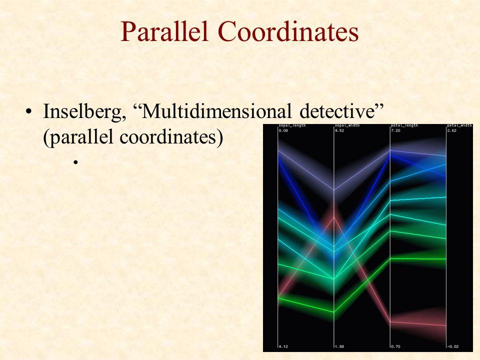 "Parallel Coordinates Inselberg, ""Multidimensional detective"" (parallel coordinates)"