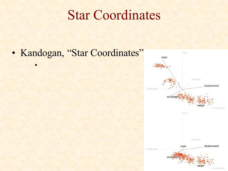 "Star Coordinates Kandogan, ""Star Coordinates"""
