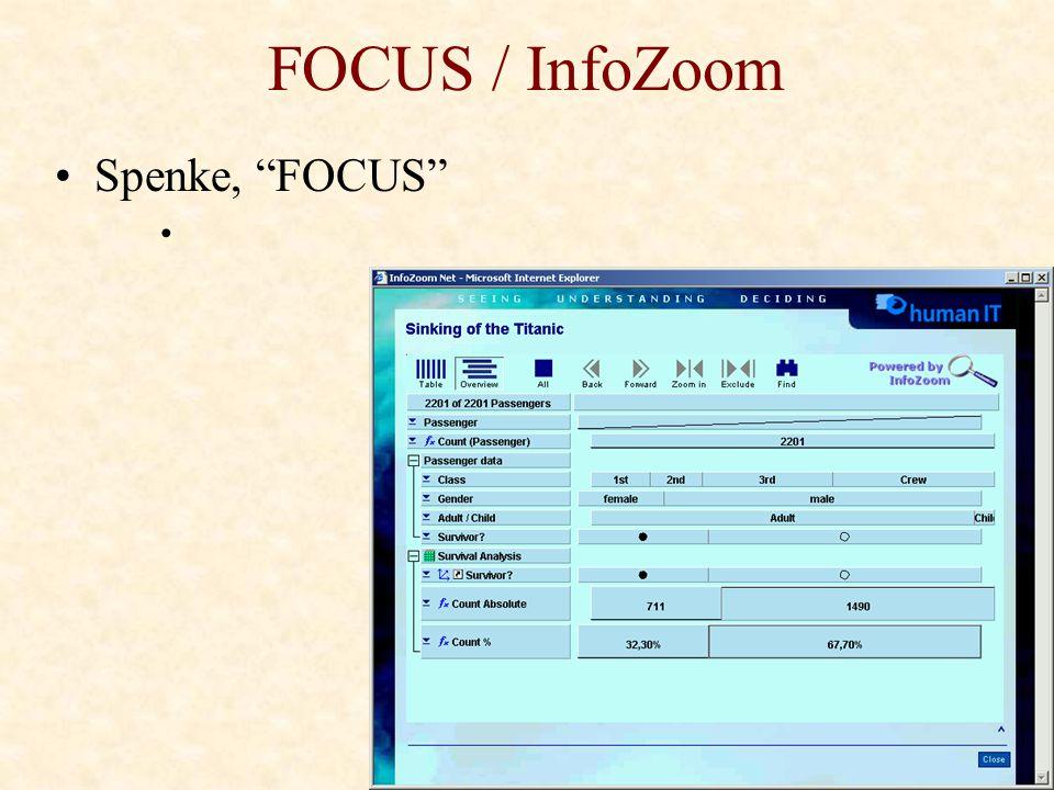 "FOCUS / InfoZoom Spenke, ""FOCUS"""