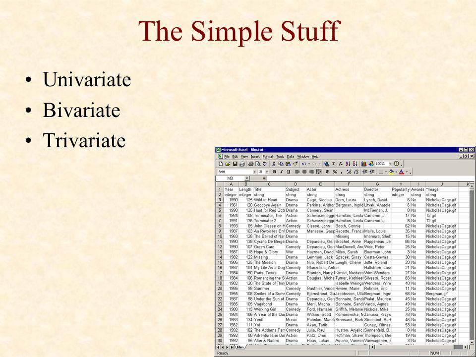 The Simple Stuff Univariate Bivariate Trivariate