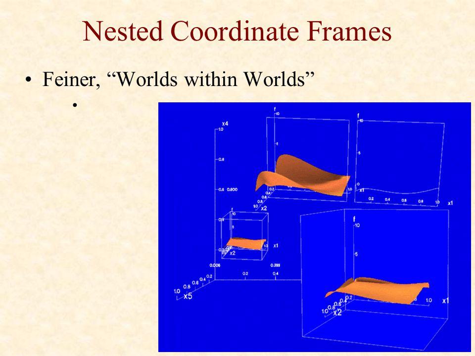 "Nested Coordinate Frames Feiner, ""Worlds within Worlds"""