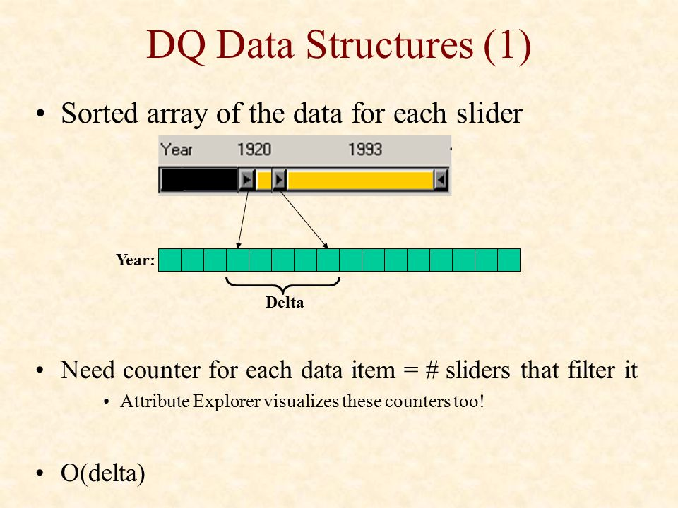 DQ Data Structures (1) Sorted array of the data for each slider Need counter for each data item = # sliders that filter it Attribute Explorer visualiz