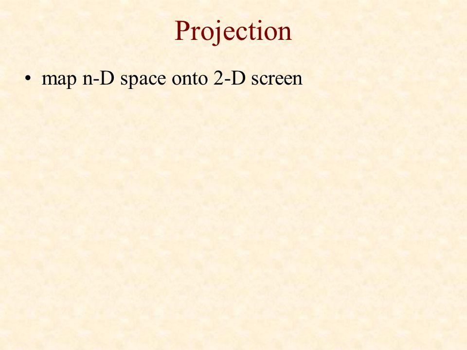 Star Coordinates CartesianStar Coordinates d1 d2 d5 d6 d8 v1v1 v2 v3v3 v4 v5 v6v6 v7 v8v8 p d7 d3 d4 P=(v1,v2,v3,v4,v5,v6,v7,v8) P=(v1, v2) v1v1 v2 d1 d2 p Mapping: Items → dots Σ attribute vectors → (x,y)
