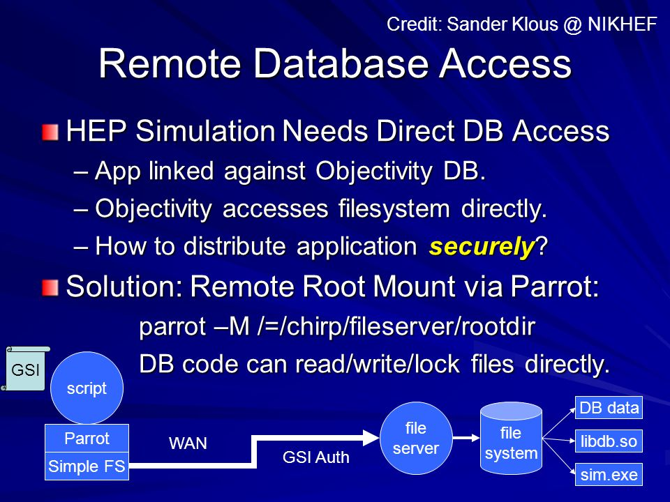 Remote Database Access script Parrot file server file system DB data libdb.so sim.exe WAN Simple FS HEP Simulation Needs Direct DB Access –App linked against Objectivity DB.