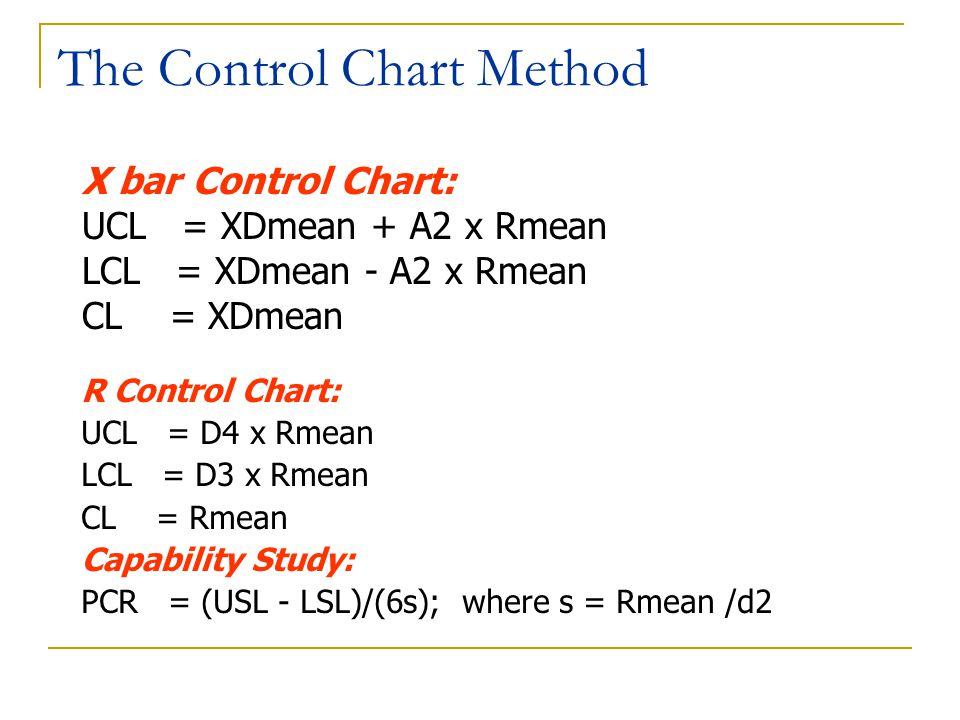 The Control Chart Method R Control Chart: UCL = D4 x Rmean LCL = D3 x Rmean CL = Rmean Capability Study: PCR = (USL - LSL)/(6s); where s = Rmean /d2 X