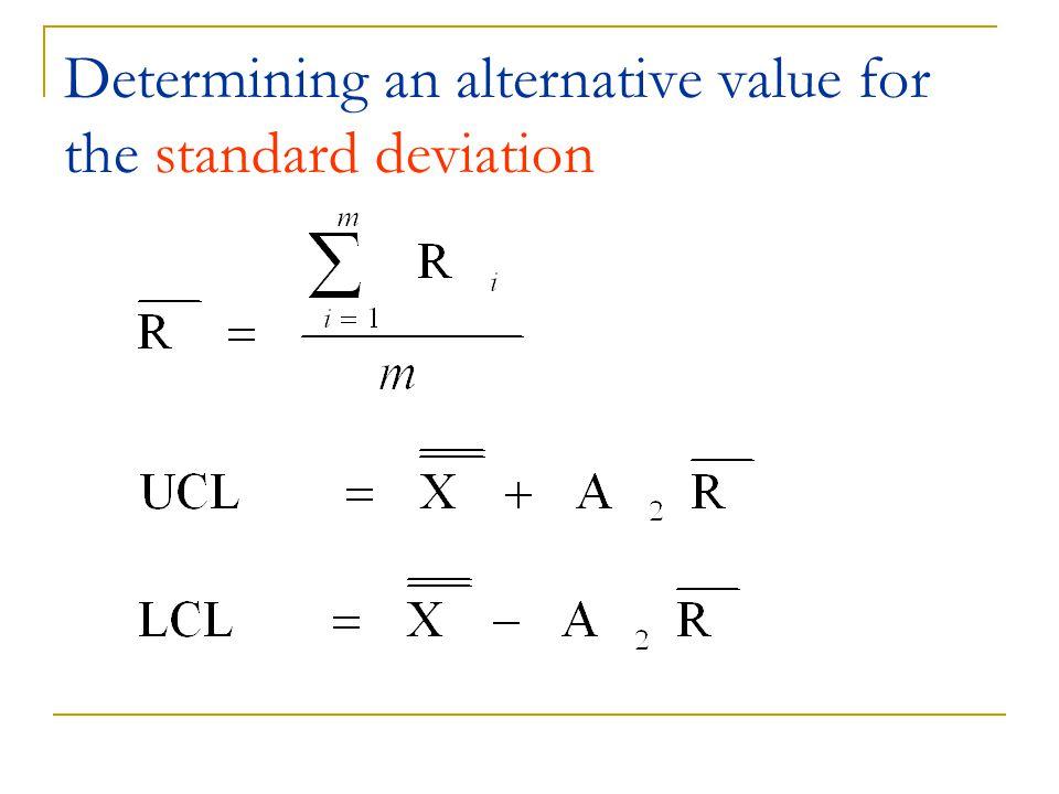 Determining an alternative value for the standard deviation