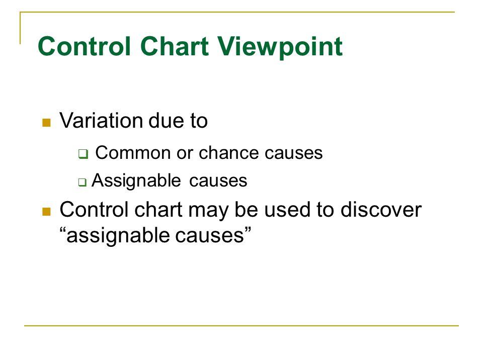 The Control Chart Method R Control Chart: UCL = D4 x Rmean LCL = D3 x Rmean CL = Rmean Capability Study: PCR = (USL - LSL)/(6s); where s = Rmean /d2 X bar Control Chart: UCL = XDmean + A2 x Rmean LCL = XDmean - A2 x Rmean CL = XDmean