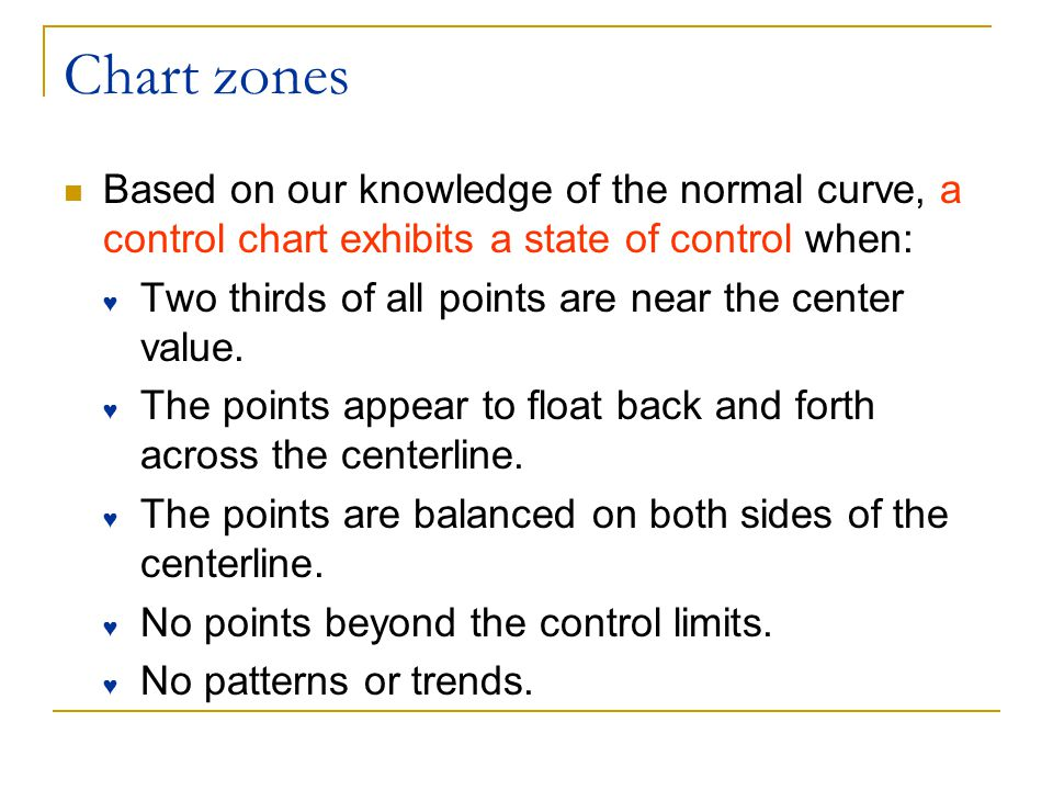 Chart zones Based on our knowledge of the normal curve, a control chart exhibits a state of control when: ♥ Two thirds of all points are near the cent