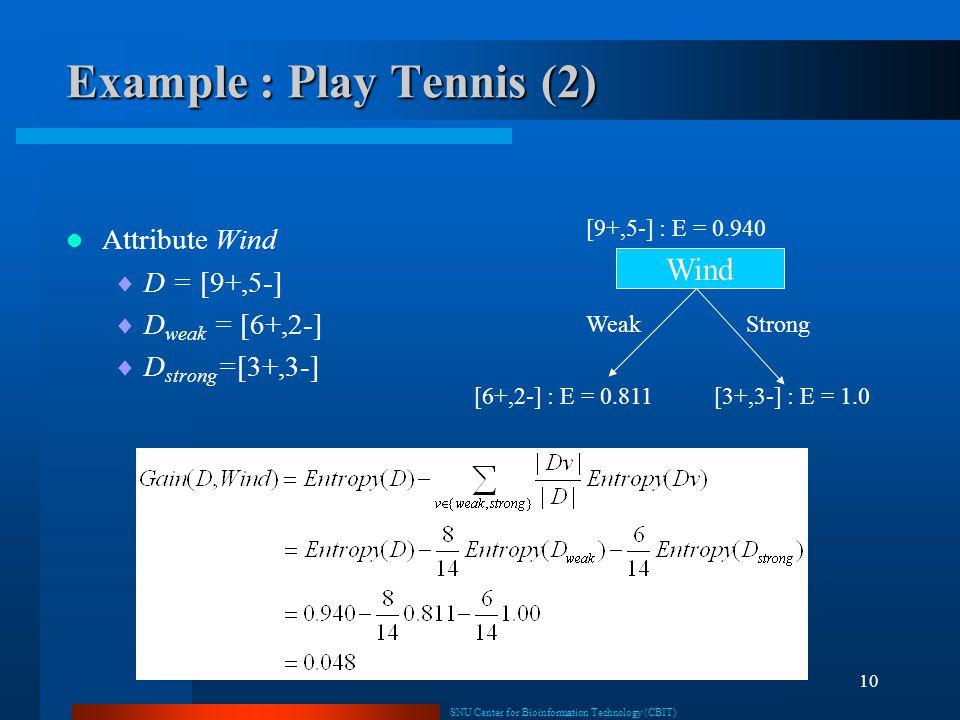 SNU Center for Bioinformation Technology (CBIT) 10 Example : Play Tennis (2) Attribute Wind  D = [9+,5-]  D weak = [6+,2-]  D strong =[3+,3-] Wind [9+,5-] : E = 0.940 WeakStrong [6+,2-] : E = 0.811[3+,3-] : E = 1.0