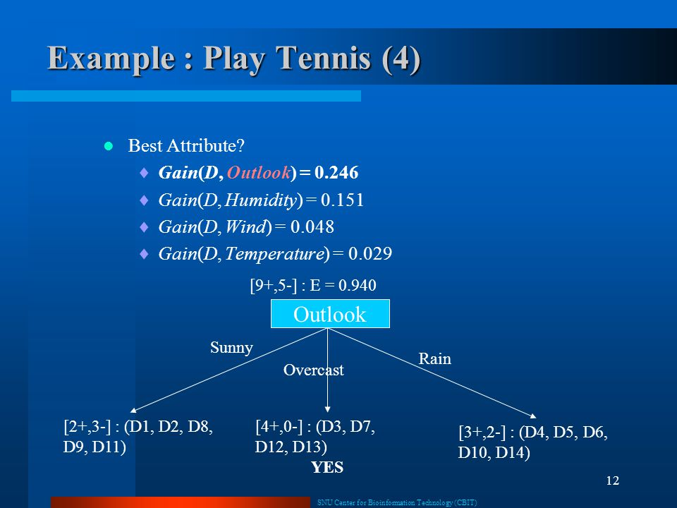 SNU Center for Bioinformation Technology (CBIT) 12 Example : Play Tennis (4) Best Attribute?  Gain(D, Outlook) = 0.246  Gain(D, Humidity) = 0.151 