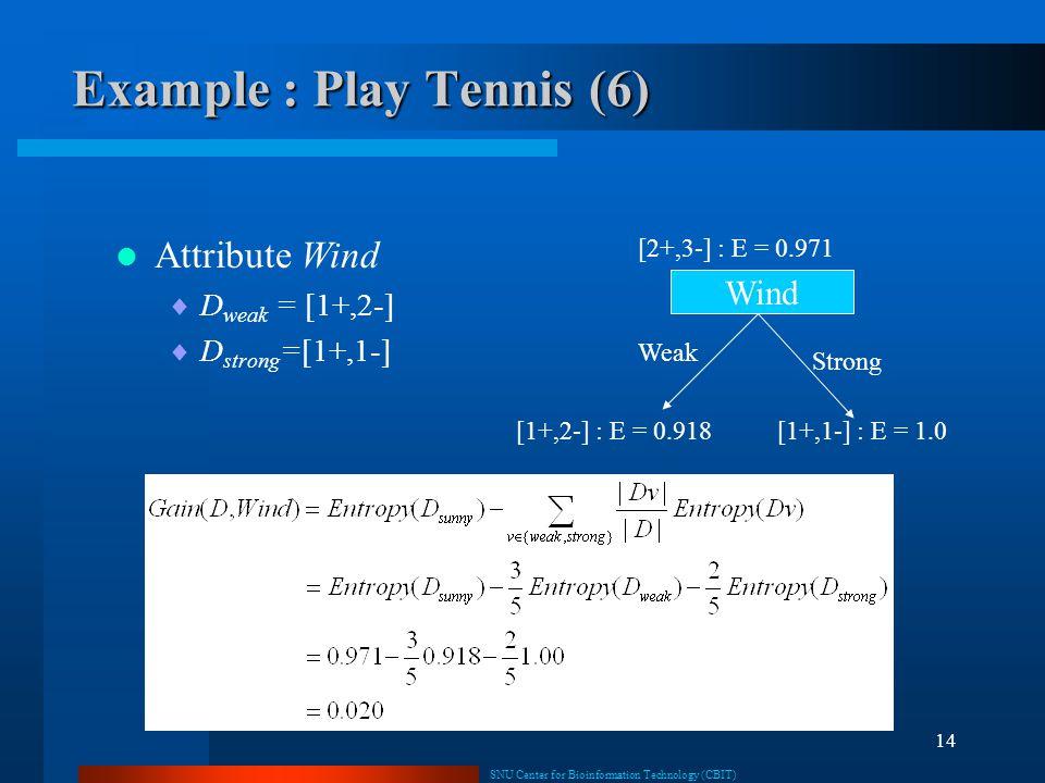 SNU Center for Bioinformation Technology (CBIT) 14 Example : Play Tennis (6) Attribute Wind  D weak = [1+,2-]  D strong =[1+,1-] Wind [2+,3-] : E = 0.971 Weak Strong [1+,2-] : E = 0.918[1+,1-] : E = 1.0