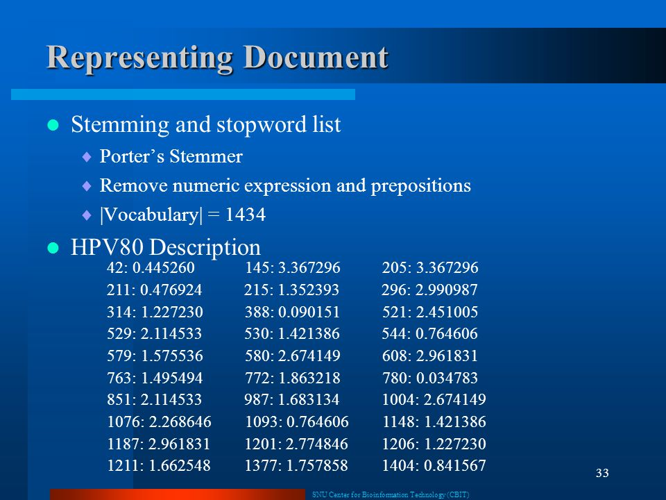 SNU Center for Bioinformation Technology (CBIT) 33 Representing Document Stemming and stopword list  Porter's Stemmer  Remove numeric expression and