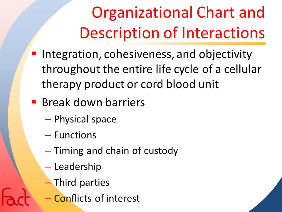 Organizational Chart and Description of Interactions  Integration, cohesiveness, and objectivity throughout the entire life cycle of a cellular thera
