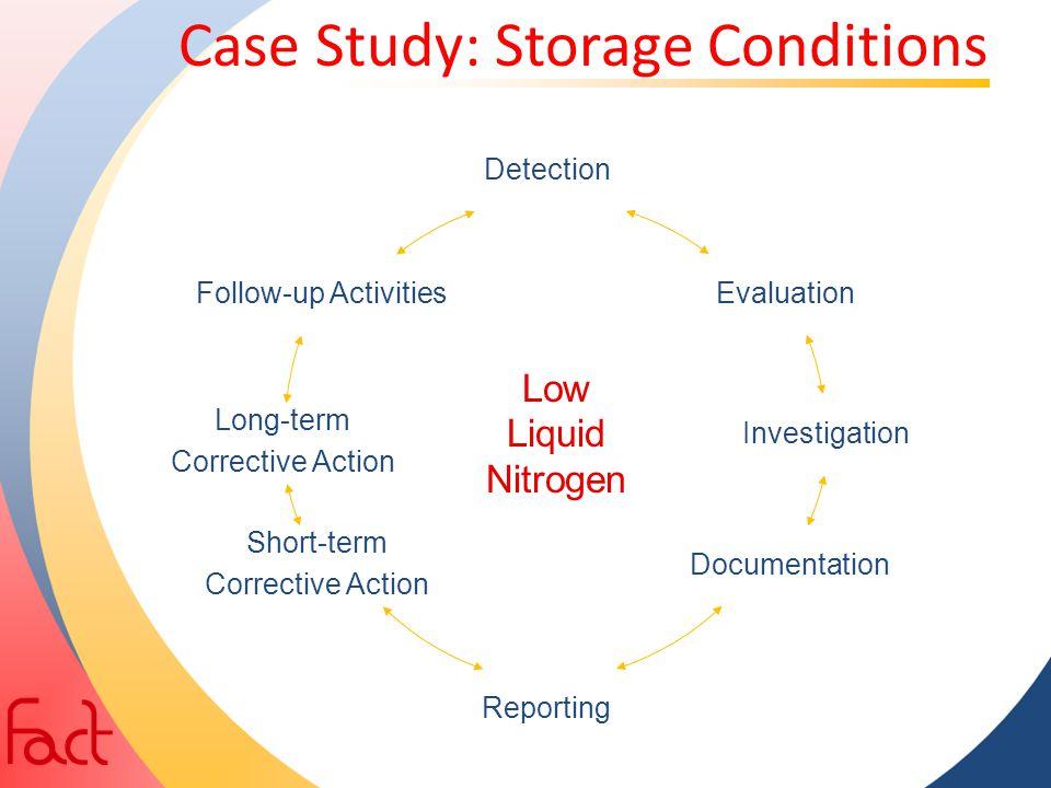 Case Study: Storage Conditions DetectionEvaluationInvestigationDocumentationReporting Short-term Corrective Action Long-term Corrective Action Follow-
