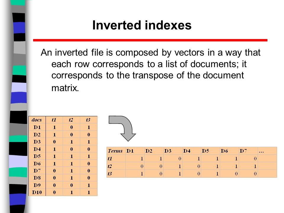 Inverted indexes An inverted file is composed by vectors in a way that each row corresponds to a list of documents; it corresponds to the transpose of the document matrix.