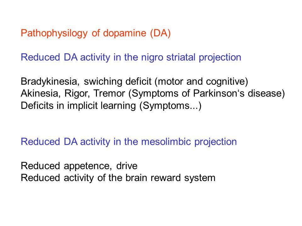 Pathophysilogy of dopamine (DA) Reduced DA activity in the nigro striatal projection Bradykinesia, swiching deficit (motor and cognitive) Akinesia, Ri