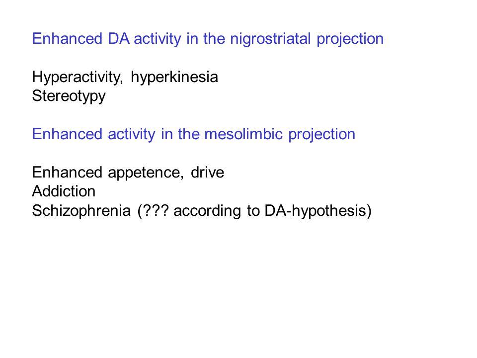 Enhanced DA activity in the nigrostriatal projection Hyperactivity, hyperkinesia Stereotypy Enhanced activity in the mesolimbic projection Enhanced ap