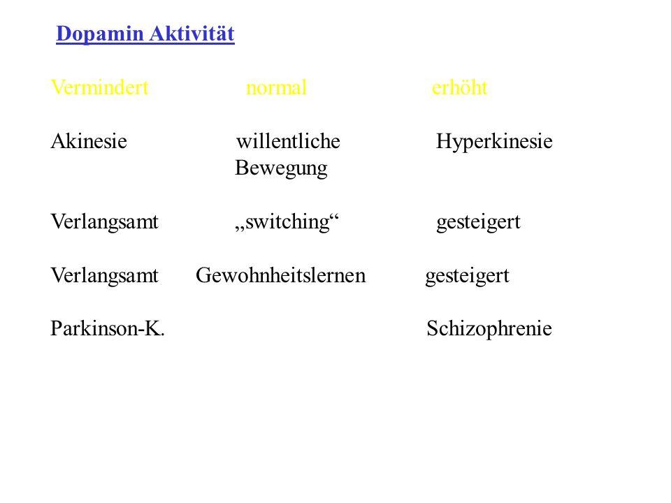 """Dopamin Aktivität Vermindert normal erhöht Akinesie willentliche Hyperkinesie Bewegung Verlangsamt """"switching"""" gesteigert Verlangsamt Gewohnheitslerne"""