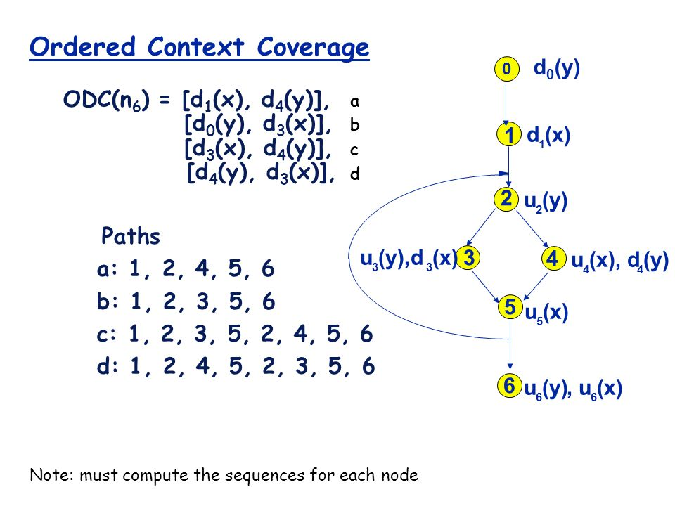 Ordered Context Coverage ODC(n 6 ) = [d 1 (x), d 4 (y)], [d 0 (y), d 3 (x)], [d 3 (x), d 4 (y)], [d 4 (y), d 3 (x)], Paths a: 1, 2, 4, 5, 6 b: 1, 2, 3, 5, 6 c: 1, 2, 3, 5, 2, 4, 5, 6 d: 1, 2, 4, 5, 2, 3, 5, 6 Note: must compute the sequences for each node abcdabcd u 4 (x), d 4 (y) d 1 (x) 1 2 3 4 5 6 u 2 (y) u 5 (x) u 6 (y),u 6 (x) u 3 (y),d 3 (x) 0 d 0 (y)