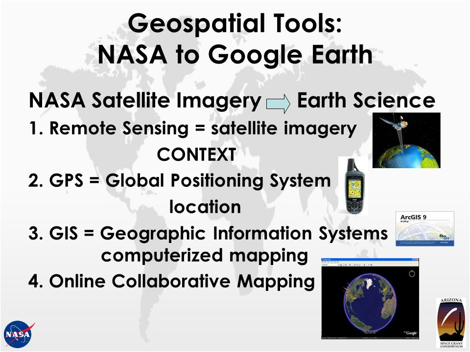 Geospatial Tools: NASA to Google Earth NASA Satellite Imagery Earth Science 1.