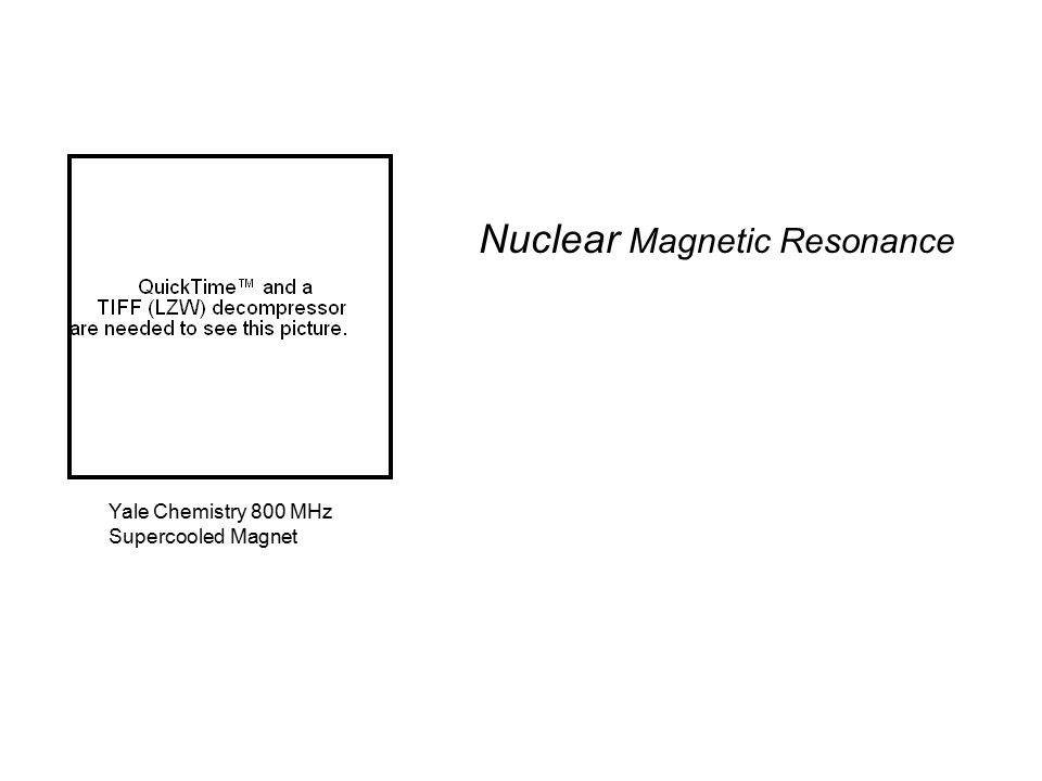 Atomic nuclei in The absence of a magnetic field BoBo Atomic nuclei in the presence of a magnetic field  spin - with the field  spin - opposed to the field