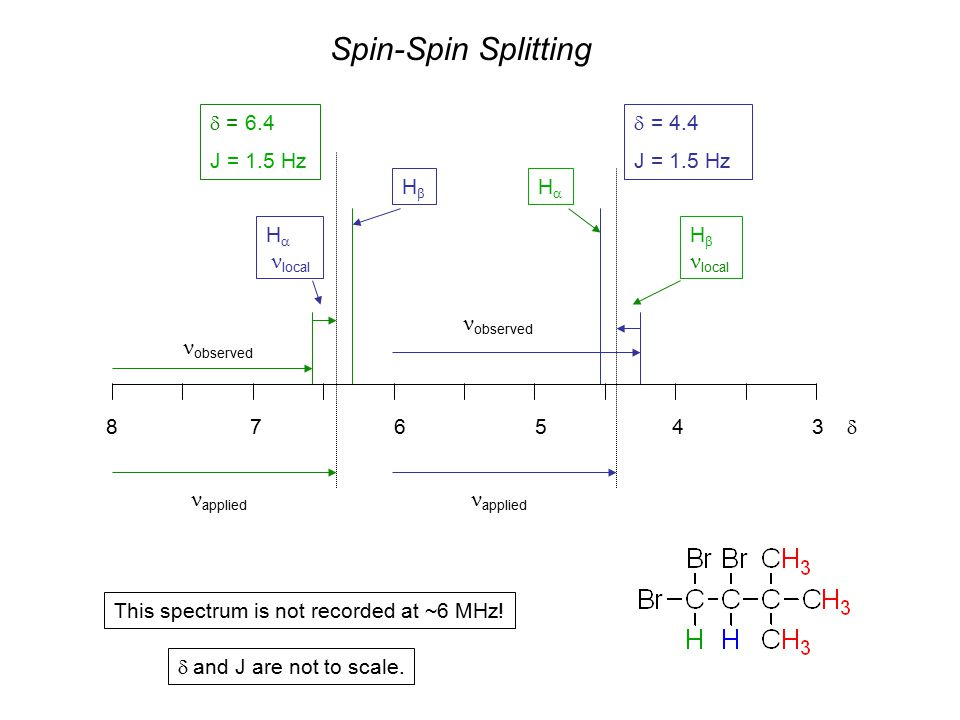 Spin-Spin Splitting  = 4.4 J = 1.5 Hz  = 6.4 J = 1.5 Hz 347658  H   local  applied  observed  applied  observed H  local This spectrum is not recorded at ~6 MHz.