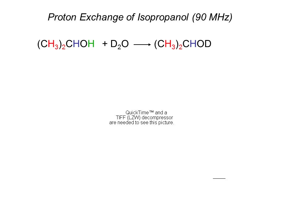 Proton Exchange of Isopropanol (90 MHz) (CH 3 ) 2 CHOH+ D 2 O(CH 3 ) 2 CHOD