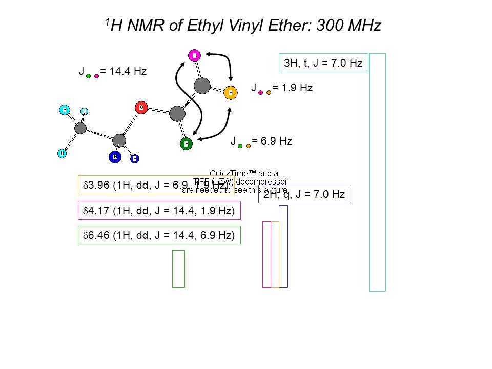 1 H NMR of Ethyl Vinyl Ether: 300 MHz 3H, t, J = 7.0 Hz2H, q, J = 7.0 Hz J = 6.9 Hz J = 1.9 Hz J = 14.4 Hz  3.96 (1H, dd, J = 6.9, 1.9 Hz)  4.17 (1H, dd, J = 14.4, 1.9 Hz)  6.46 (1H, dd, J = 14.4, 6.9 Hz)