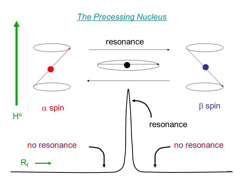 Spin-Spin Splitting 012357896410  TMS  = 1.2 area = 9  = 4.4 area = 1  = 6.4 area = 1 anticipated spectrum