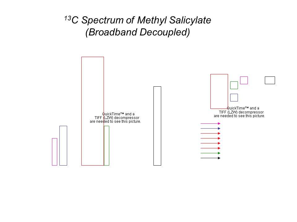 13 C Spectrum of Methyl Salicylate (Broadband Decoupled)