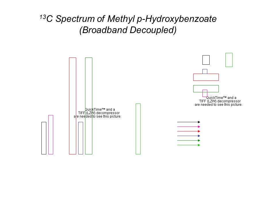 13 C Spectrum of Methyl p-Hydroxybenzoate (Broadband Decoupled)